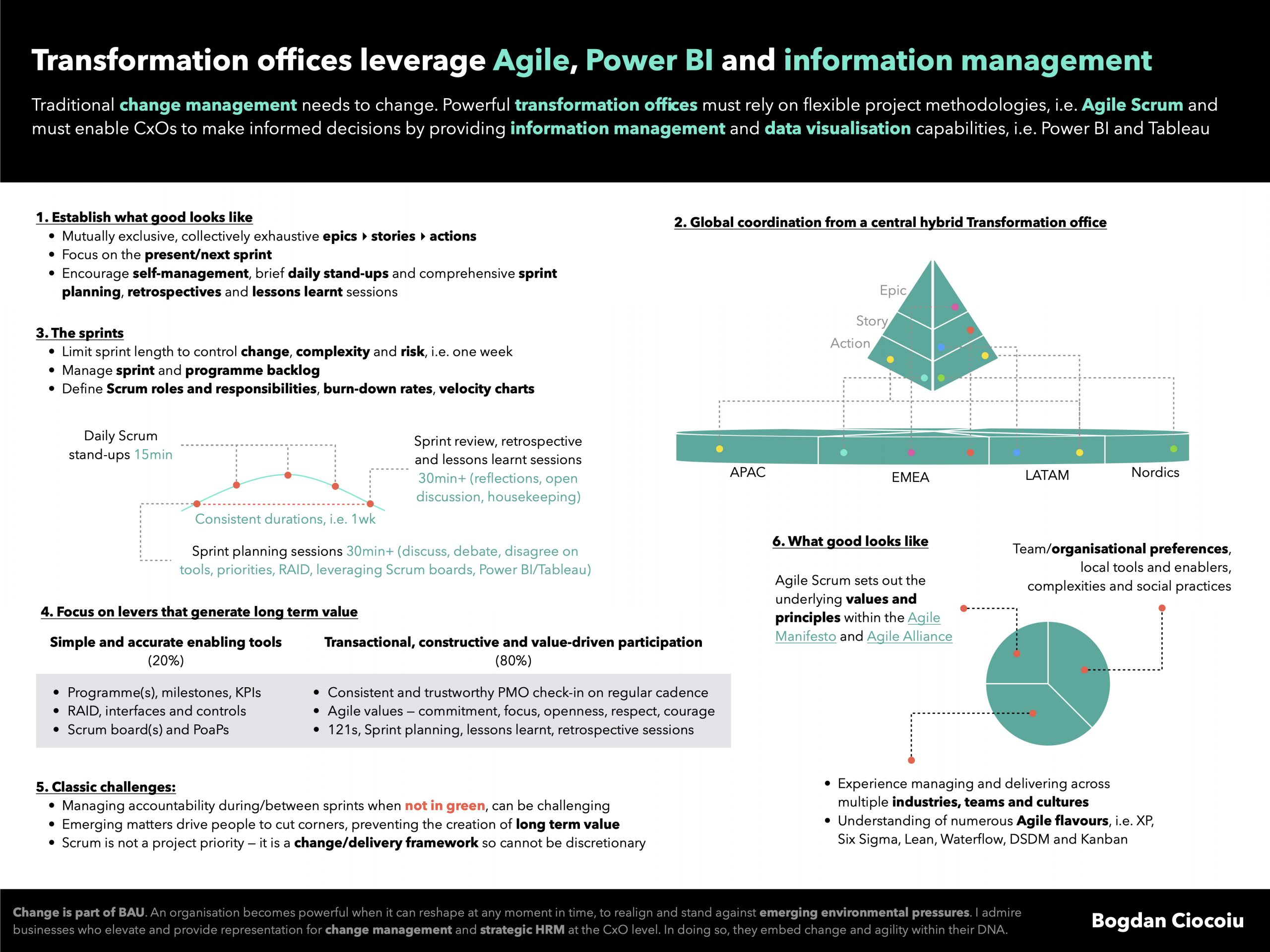 Transformation offices leverage Agile, Power BI and information management